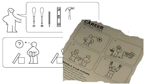 Recruiting bei IKEA Australien mit den Cäreer Instructions