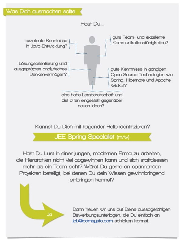 Recruiting via Infografik: Stellenanzeige JEE Spring Specialist - Quelle: comSysto