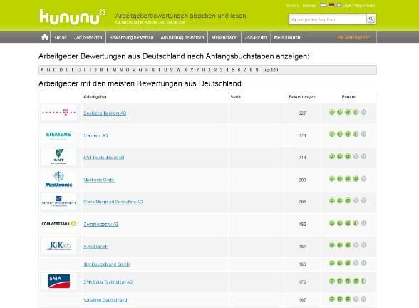 Die Top 10 nach Arbeitgeberbewertungen beim Arbeitgeberbewertungsportal kununu