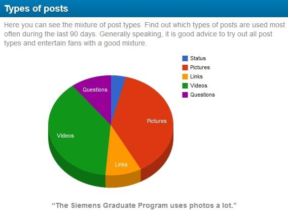 Auf der SGP-Seite dominiert der Einsatz von Bildern und Videos