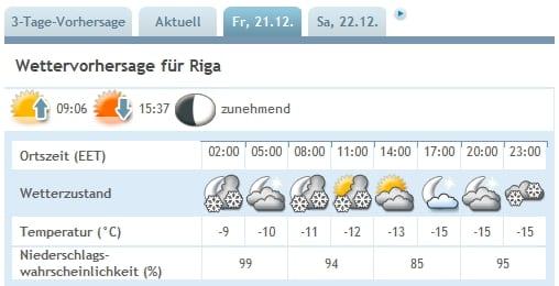 Kalt wirds in Riga - Quelle wetter.info