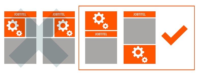 Jobware Eyetracking Studie Online-Stellenanzeigen - Platzierung des Bildes getrennt vom Text