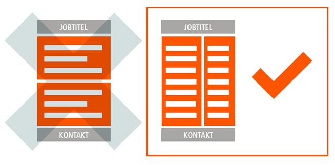 Jobware Eyetracking Studie Online-Stellenanzeigen - Zweispaltig vs. einspaltige Darstellung
