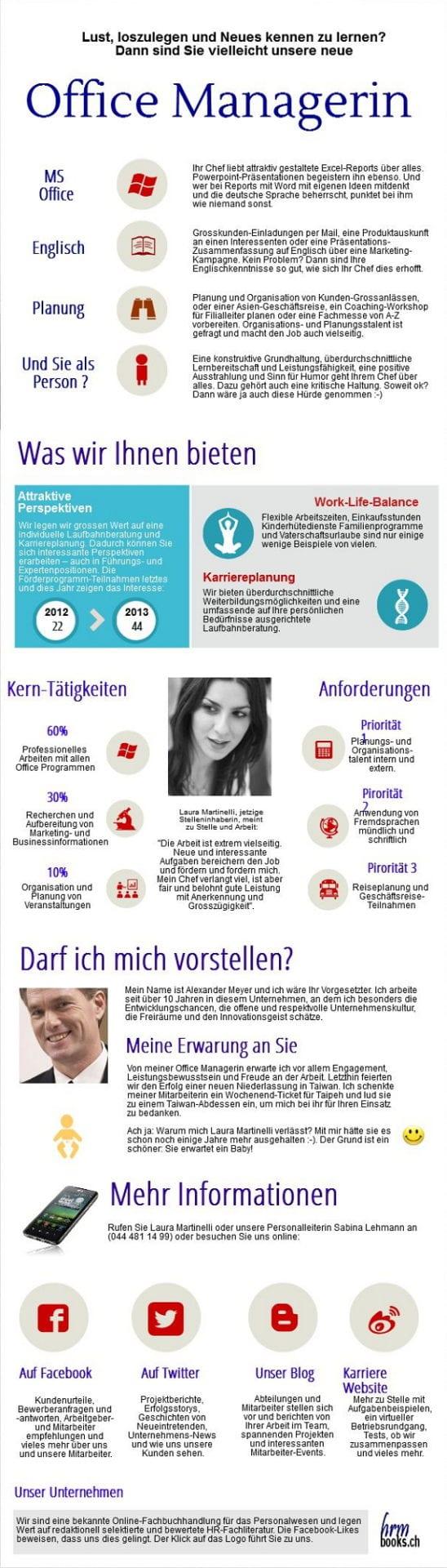 Stellenanzeige mal anders - Infografik und Inhalt am Beispiel hrmbooks.ch