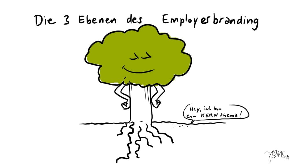 3 Ebenen des Employer Brandings