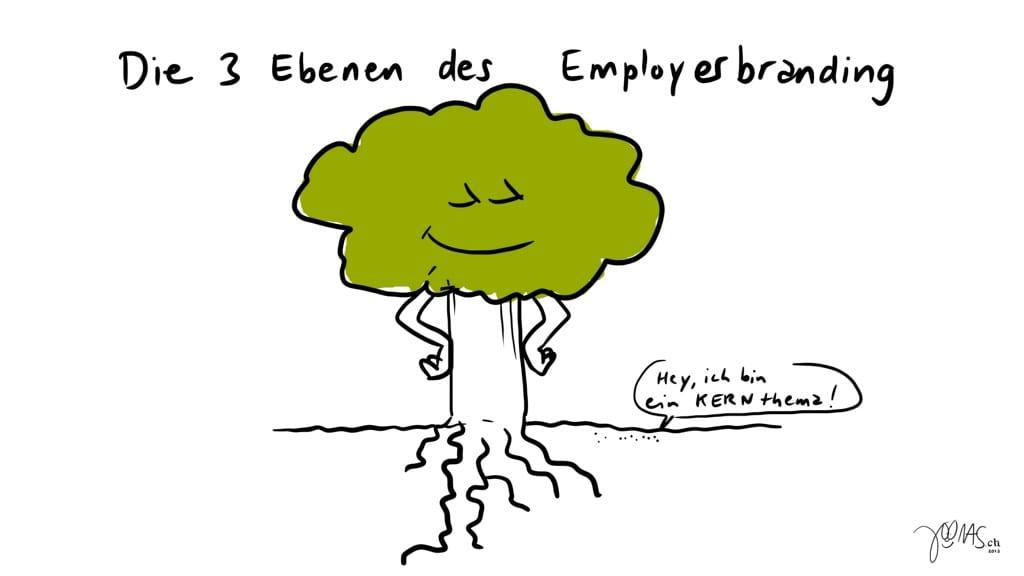 3 Ebenen des Employer Brandings