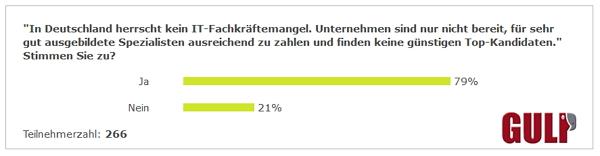 In Deutschland herrscht kein IT-Fachkräftemangel - Quelle GULP