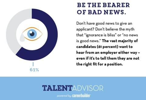 Schlechte Nachrichten sind besser als kein - TalentAdvisor by careerbuilder
