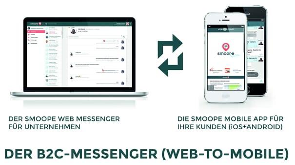 smoope Messenger - im Web und mobil