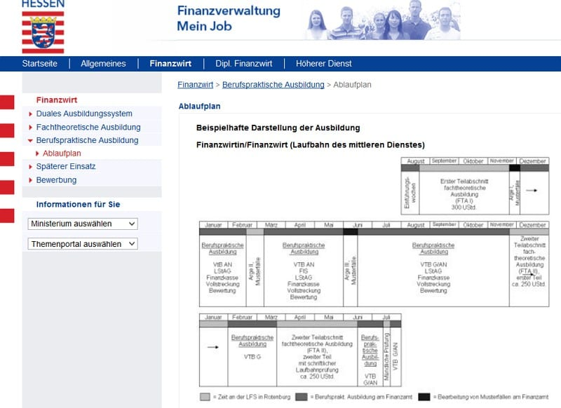 Screenshot Beispielhafte Darstellung der Ausbildung als Finanzwirt bei der Finanzverwaltung Hessen