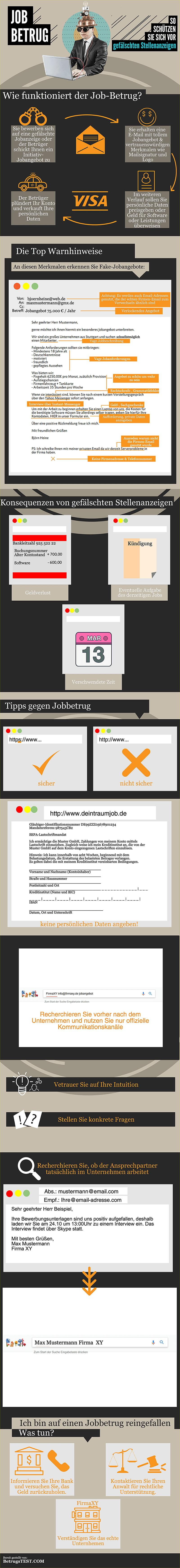 Infografik zum Internetbetrug mit gefälschten Stellenanzeigen - Quelle: betrugstest.com