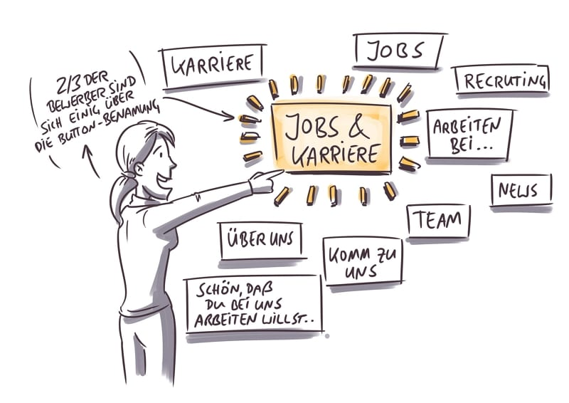 Bezeichnung des Karriere-Buttons_Jobs und Karriere